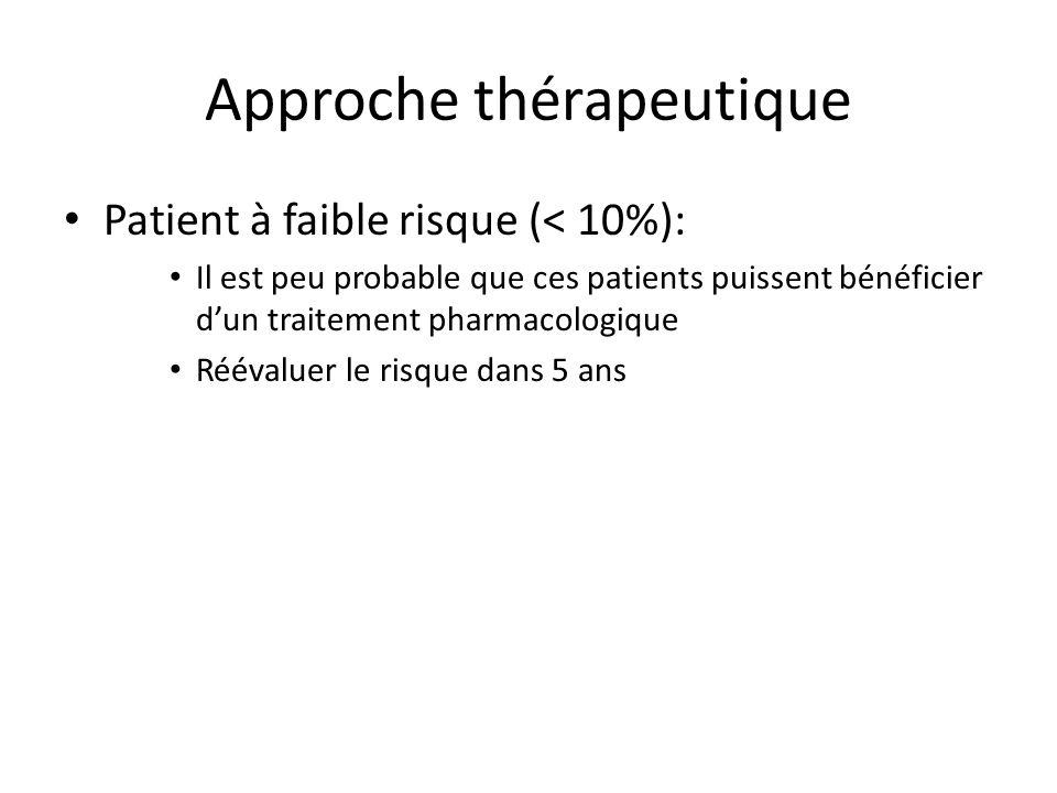 Approche thérapeutique Patient à faible risque (< 10%): Il est peu probable que ces patients puissent bénéficier dun traitement pharmacologique Réévaluer le risque dans 5 ans