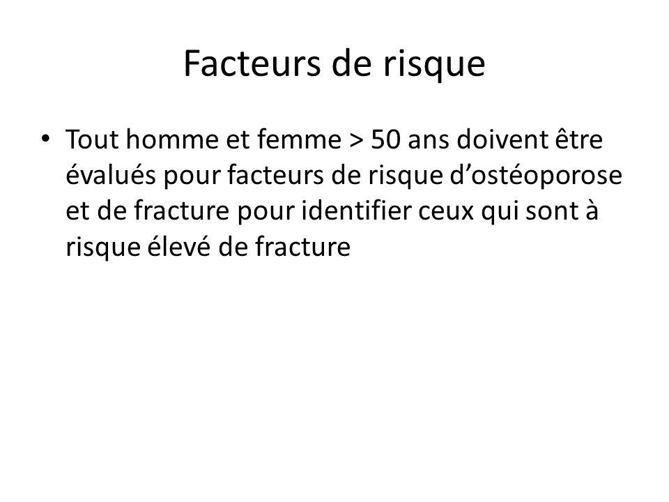 Facteurs de risque Tout homme et femme > 50 ans doivent être évalués pour facteurs de risque dostéoporose et de fracture pour identifier ceux qui sont à risque élevé de fracture