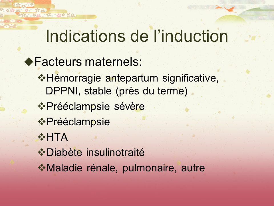 Indications de linduction Facteurs maternels: Hémorragie antepartum significative, DPPNI, stable (près du terme) Prééclampsie sévère Prééclampsie HTA