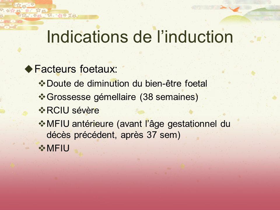 Indications de linduction Facteurs foetaux: Doute de diminution du bien-être foetal Grossesse gémellaire (38 semaines) RCIU sévère MFIU antérieure (av