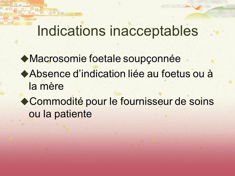 Indications inacceptables Macrosomie foetale soupçonnée Absence dindication liée au foetus ou à la mère Commodité pour le fournisseur de soins ou la p