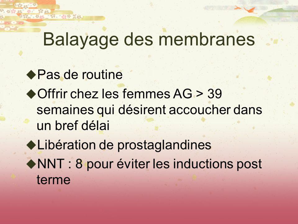 Balayage des membranes Pas de routine Offrir chez les femmes AG > 39 semaines qui désirent accoucher dans un bref délai Libération de prostaglandines