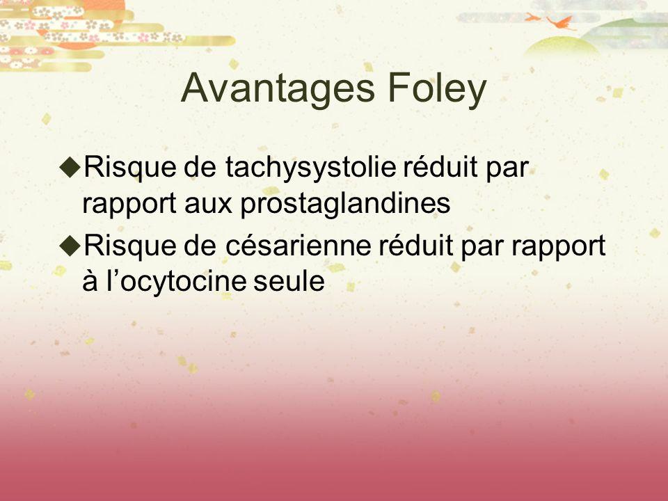 Avantages Foley Risque de tachysystolie réduit par rapport aux prostaglandines Risque de césarienne réduit par rapport à locytocine seule