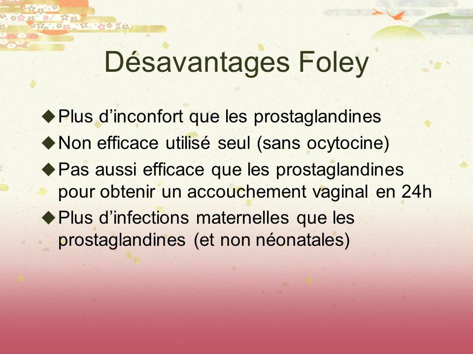 Désavantages Foley Plus dinconfort que les prostaglandines Non efficace utilisé seul (sans ocytocine) Pas aussi efficace que les prostaglandines pour