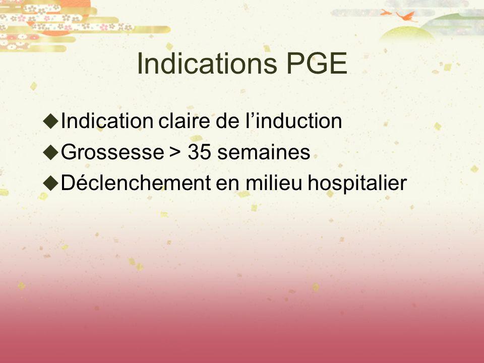 Indications PGE Indication claire de linduction Grossesse > 35 semaines Déclenchement en milieu hospitalier