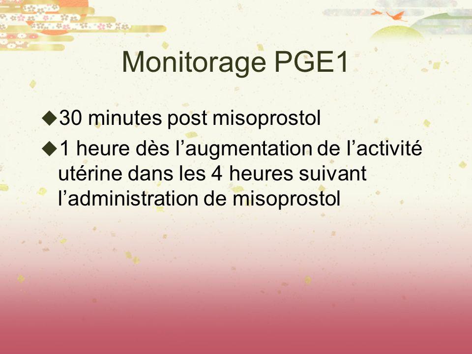 Monitorage PGE1 30 minutes post misoprostol 1 heure dès laugmentation de lactivité utérine dans les 4 heures suivant ladministration de misoprostol