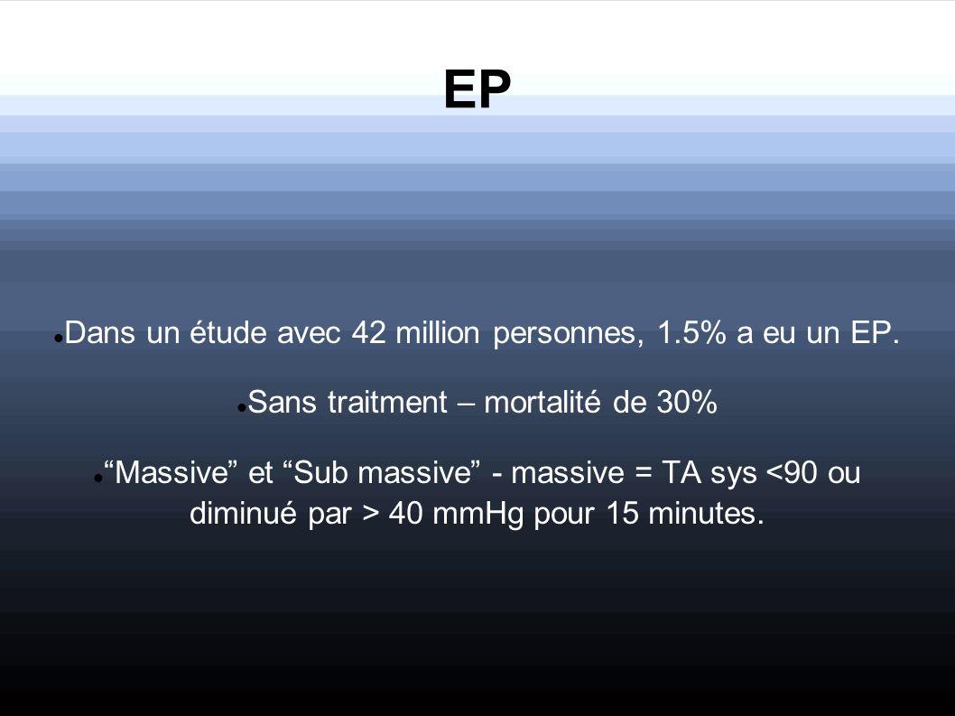 EP Dans un étude avec 42 million personnes, 1.5% a eu un EP. Sans traitment – mortalité de 30% Massive et Sub massive - massive = TA sys 40 mmHg pour
