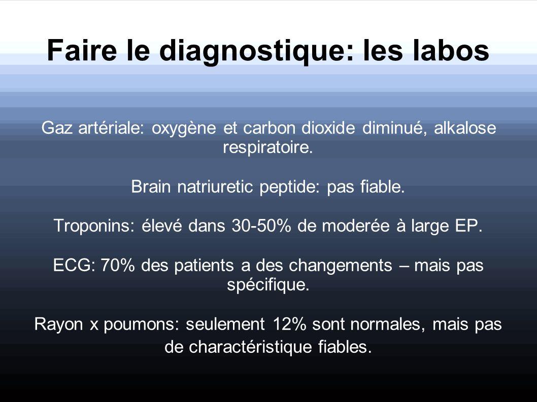 Faire le diagnostique: les labos Gaz artériale: oxygène et carbon dioxide diminué, alkalose respiratoire. Brain natriuretic peptide: pas fiable. Tropo