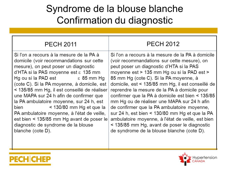 Syndrome de la blouse blanche Confirmation du diagnostic PECH 2011 PECH 2012 Si l'on a recours à la mesure de la PA à domicile (voir recommandations s