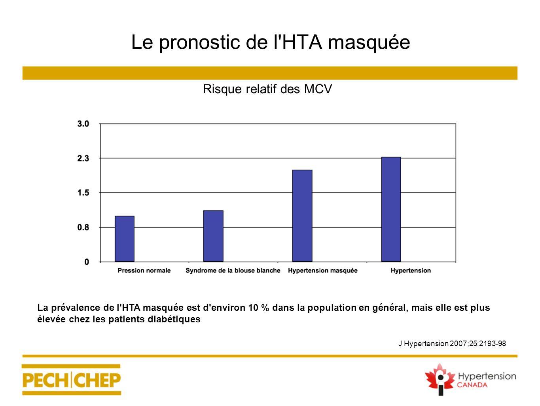 Le pronostic de l'HTA masquée La prévalence de l'HTA masquée est d'environ 10 % dans la population en général, mais elle est plus élevée chez les pati