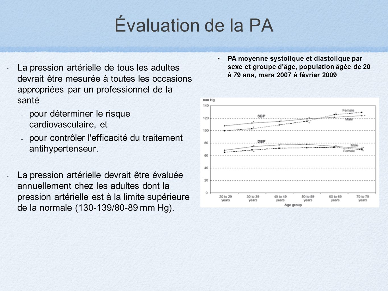 Évaluation de la PA La pression artérielle de tous les adultes devrait être mesurée à toutes les occasions appropriées par un professionnel de la sant