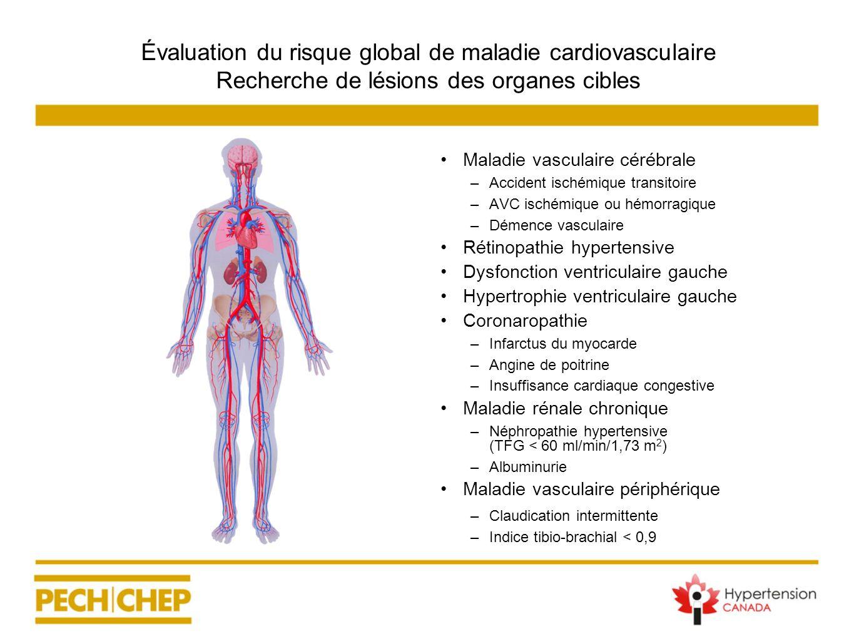 Évaluation du risque global de maladie cardiovasculaire Recherche de lésions des organes cibles Maladie vasculaire cérébrale –Accident ischémique tran