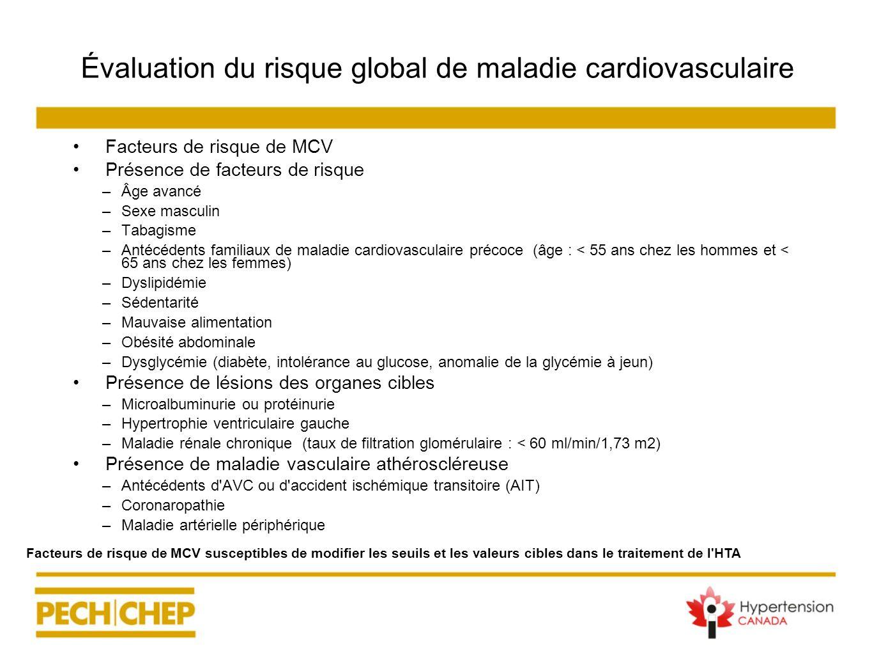 Évaluation du risque global de maladie cardiovasculaire Facteurs de risque de MCV Présence de facteurs de risque –Âge avancé –Sexe masculin –Tabagisme