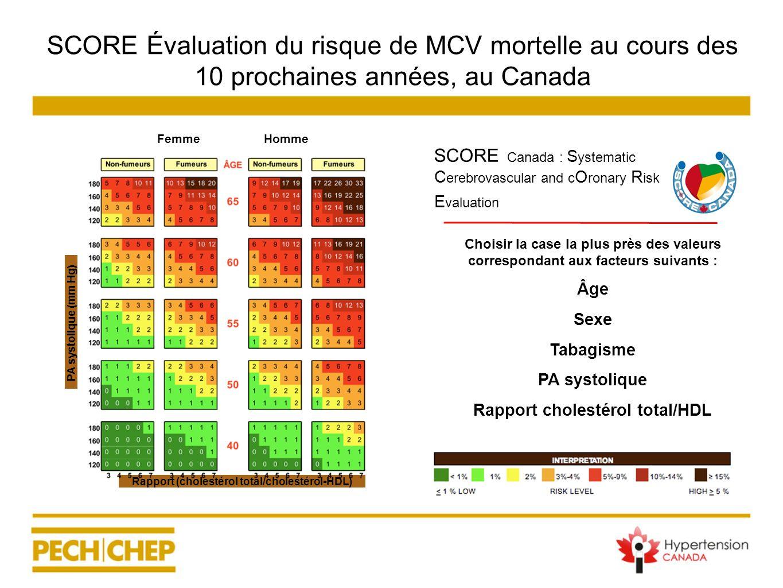 SCORE Évaluation du risque de MCV mortelle au cours des 10 prochaines années, au Canada Choisir la case la plus près des valeurs correspondant aux fac
