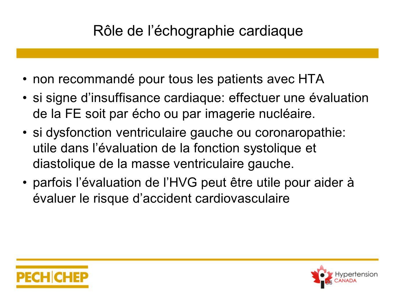 35 Rôle de léchographie cardiaque non recommandé pour tous les patients avec HTA si signe dinsuffisance cardiaque: effectuer une évaluation de la FE s