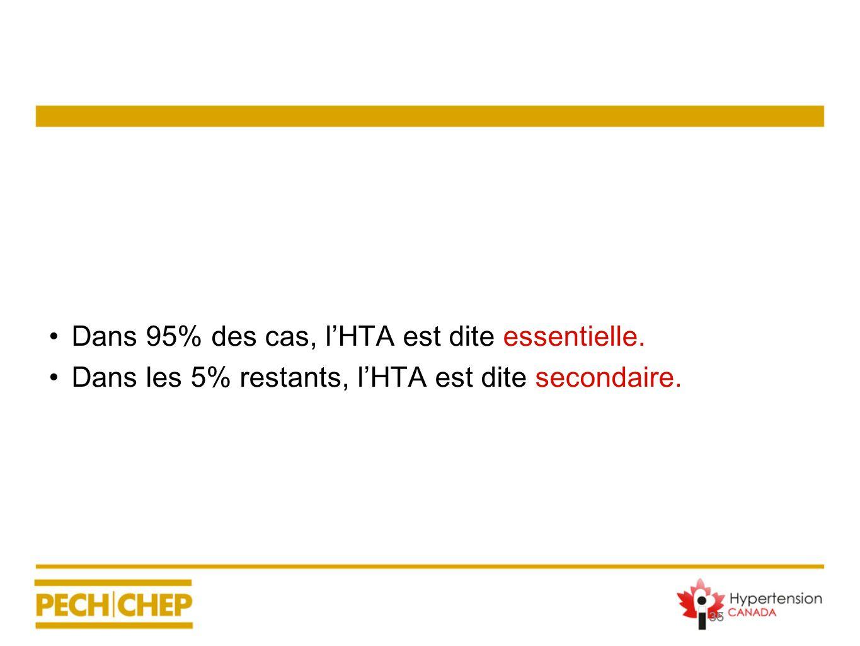 36 Dans 95% des cas, lHTA est dite essentielle. Dans les 5% restants, lHTA est dite secondaire. 35