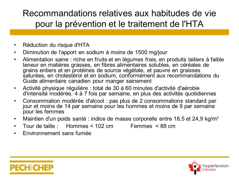 Recommandations relatives aux habitudes de vie pour la prévention et le traitement de l'HTA Réduction du risque d'HTA Diminution de l'apport en sodium