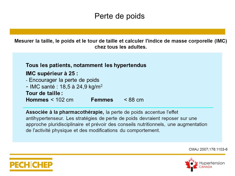 Perte de poids Tous les patients, notamment les hypertendus IMC supérieur à 25 : - Encourager la perte de poids - IMC santé : 18,5 à 24,9 kg/m 2 Tour