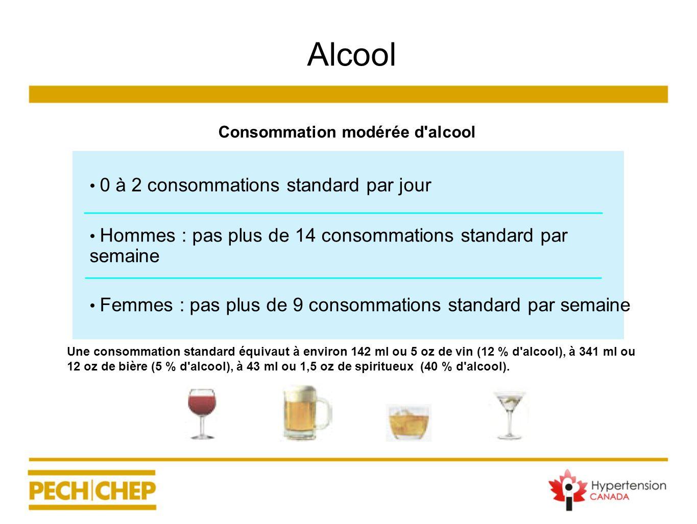 Alcool Consommation modérée d'alcool Femmes : pas plus de 9 consommations standard par semaine Hommes : pas plus de 14 consommations standard par sema