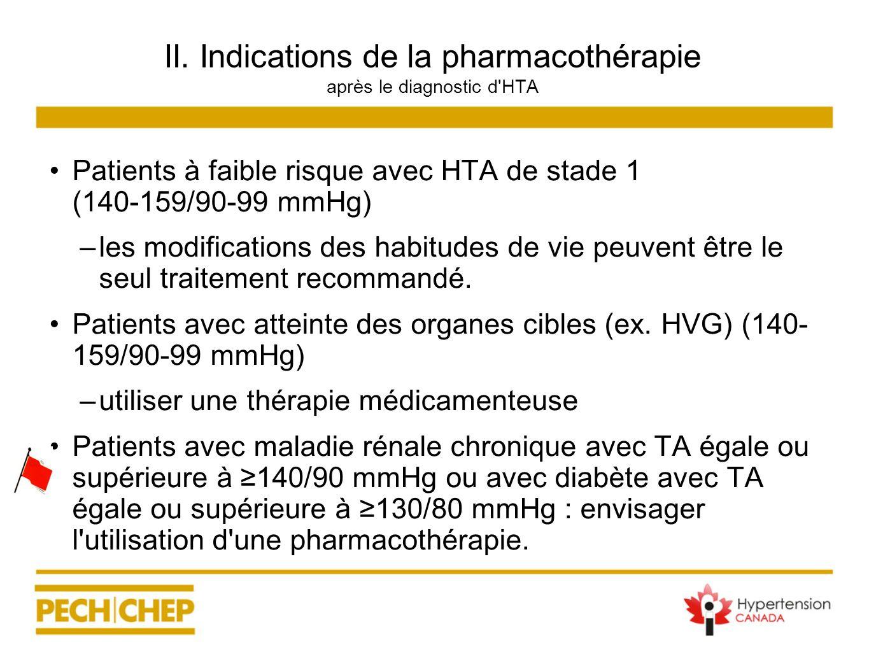 II. Indications de la pharmacothérapie après le diagnostic d'HTA Patients à faible risque avec HTA de stade 1 (140-159/90-99 mmHg) –les modifications