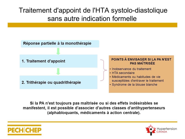 Traitement d'appoint de l'HTA systolo-diastolique sans autre indication formelle POINTS À ENVISAGER SI LA PA N'EST PAS MAÎTRISÉE Inobservance du trait