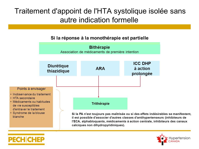 Traitement d'appoint de l'HTA systolique isolée sans autre indication formelle Points à envisager Inobservance du traitement HTA secondaire Médicament