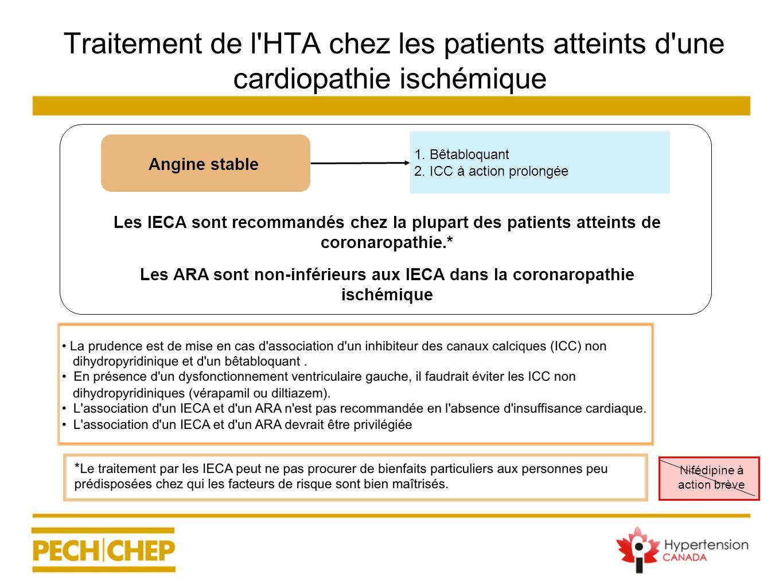 Traitement de l'HTA chez les patients atteints d'une cardiopathie ischémique 1. Bêtabloquant 2. ICC à action prolongée Angine stable Les IECA sont rec