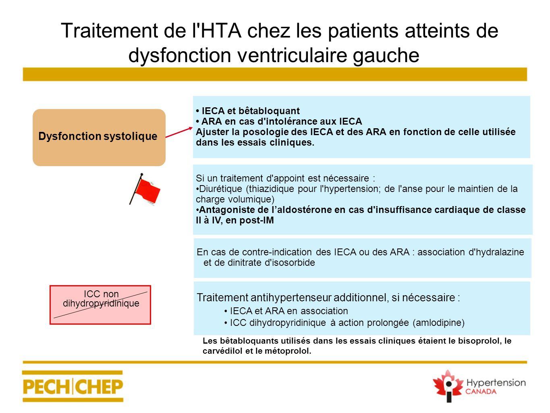 Traitement de l'HTA chez les patients atteints de dysfonction ventriculaire gauche Les bêtabloquants utilisés dans les essais cliniques étaient le bis