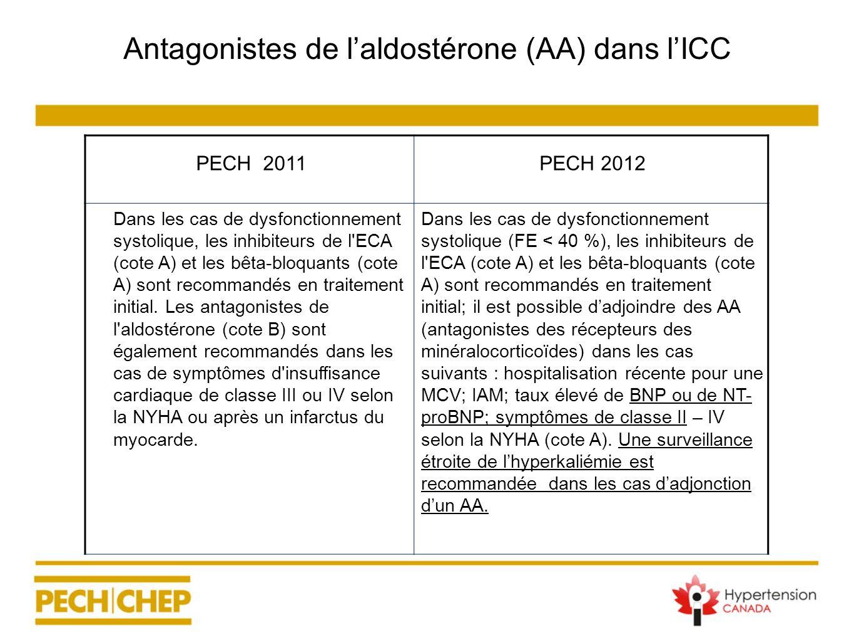 PECH 2011PECH 2012 Dans les cas de dysfonctionnement systolique, les inhibiteurs de l'ECA (cote A) et les bêta-bloquants (cote A) sont recommandés en