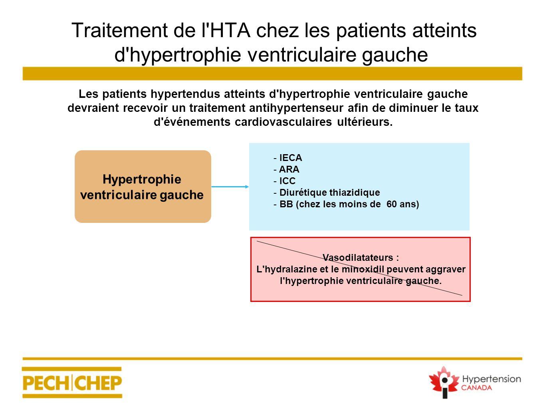 Traitement de l'HTA chez les patients atteints d'hypertrophie ventriculaire gauche Vasodilatateurs : L'hydralazine et le minoxidil peuvent aggraver l'