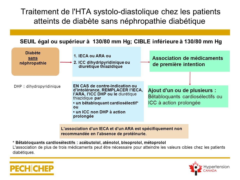 Traitement de l'HTA systolo-diastolique chez les patients atteints de diabète sans néphropathie diabétique 1. IECA ou ARA ou 2. ICC dihydripyridinique