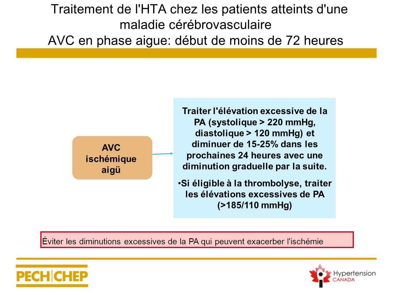 Traitement de l'HTA chez les patients atteints d'une maladie cérébrovasculaire AVC en phase aigue: début de moins de 72 heures Traiter l'élévation exc