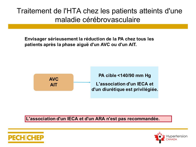 Traitement de l'HTA chez les patients atteints d'une maladie cérébrovasculaire Envisager sérieusement la réduction de la PA chez tous les patients apr