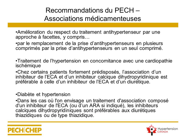 Recommandations du PECH – Associations médicamenteuses Amélioration du respect du traitement antihypertenseur par une approche à facettes, y compris…