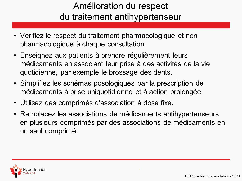 Amélioration du respect du traitement antihypertenseur Vérifiez le respect du traitement pharmacologique et non pharmacologique à chaque consultation.