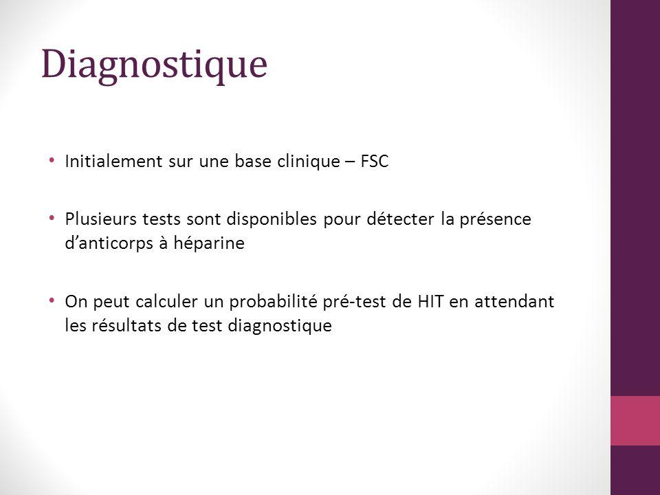 Diagnostique Initialement sur une base clinique – FSC Plusieurs tests sont disponibles pour détecter la présence danticorps à héparine On peut calculer un probabilité pré-test de HIT en attendant les résultats de test diagnostique