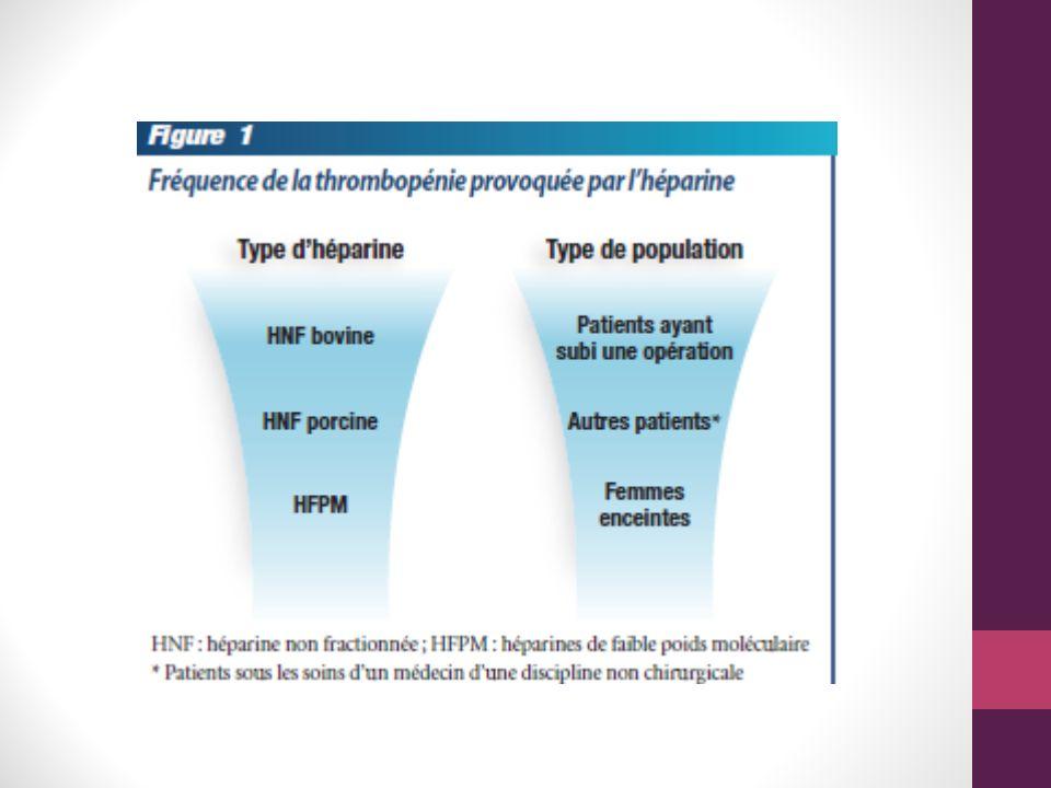 Type 2 – Patho Processus immune impliquant la formation danticorps contre le complexe facteur plaquettaire 4 – héparine