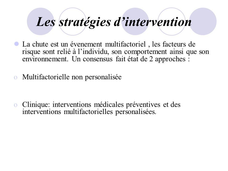 Les stratégies dintervention La chute est un évenement multifactoriel, les facteurs de risque sont relié à lindividu, son comportement ainsi que son e
