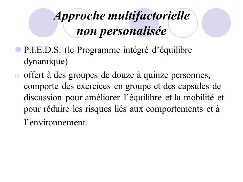 Approche multifactorielle non personalisée P.I.E.D.S: (le Programme intégré déquilibre dynamique) ooffert à des groupes de douze à quinze personnes, c