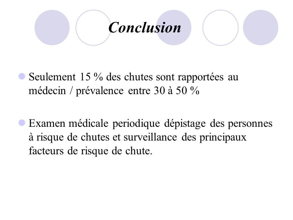 Conclusion Seulement 15 % des chutes sont rapportées au médecin / prévalence entre 30 à 50 % Examen médicale periodique dépistage des personnes à risq