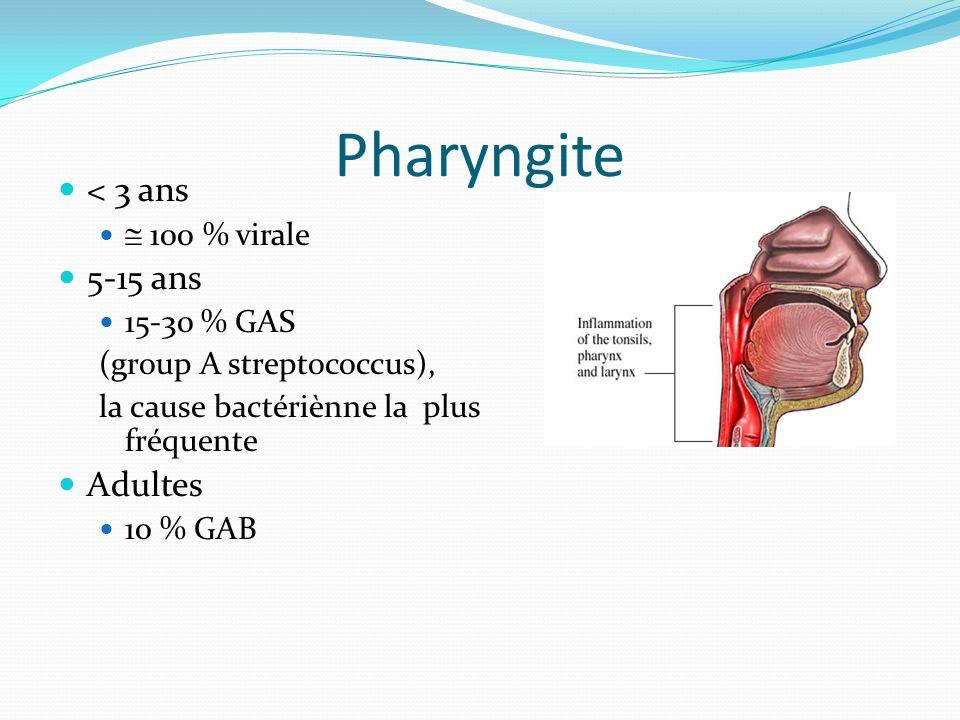 Pharyngite < 3 ans 100 % virale 5-15 ans 15-30 % GAS (group A streptococcus), la cause bactériènne la plus fréquente Adultes 10 % GAB