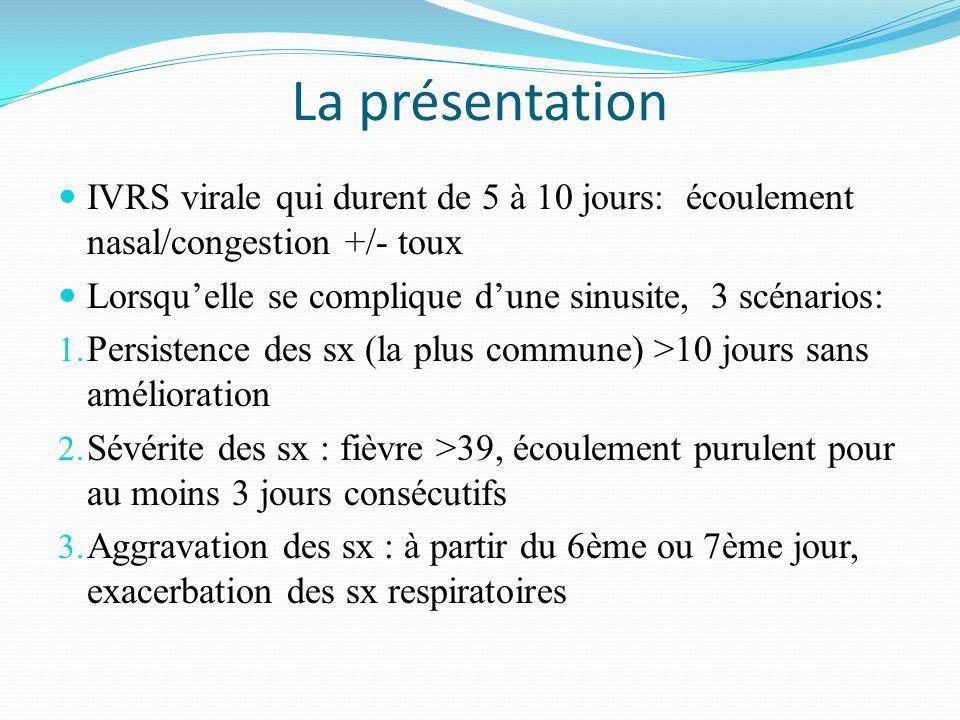 La présentation IVRS virale qui durent de 5 à 10 jours: écoulement nasal/congestion +/- toux Lorsquelle se complique dune sinusite, 3 scénarios: 1. Pe