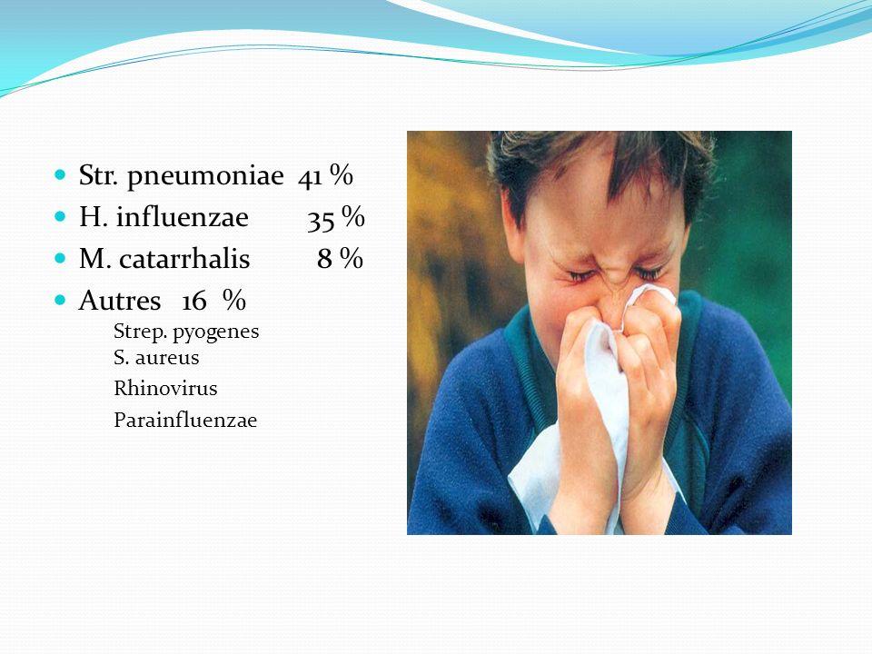Str. pneumoniae 41 % H. influenzae 35 % M. catarrhalis 8 % Autres 16 % Strep. pyogenes S. aureus Rhinovirus Parainfluenzae