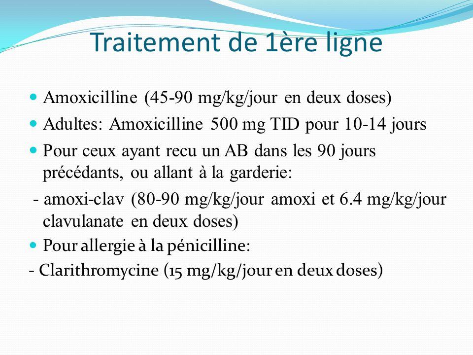 Traitement de 1ère ligne Amoxicilline (45-90 mg/kg/jour en deux doses) Adultes: Amoxicilline 500 mg TID pour 10-14 jours Pour ceux ayant recu un AB da
