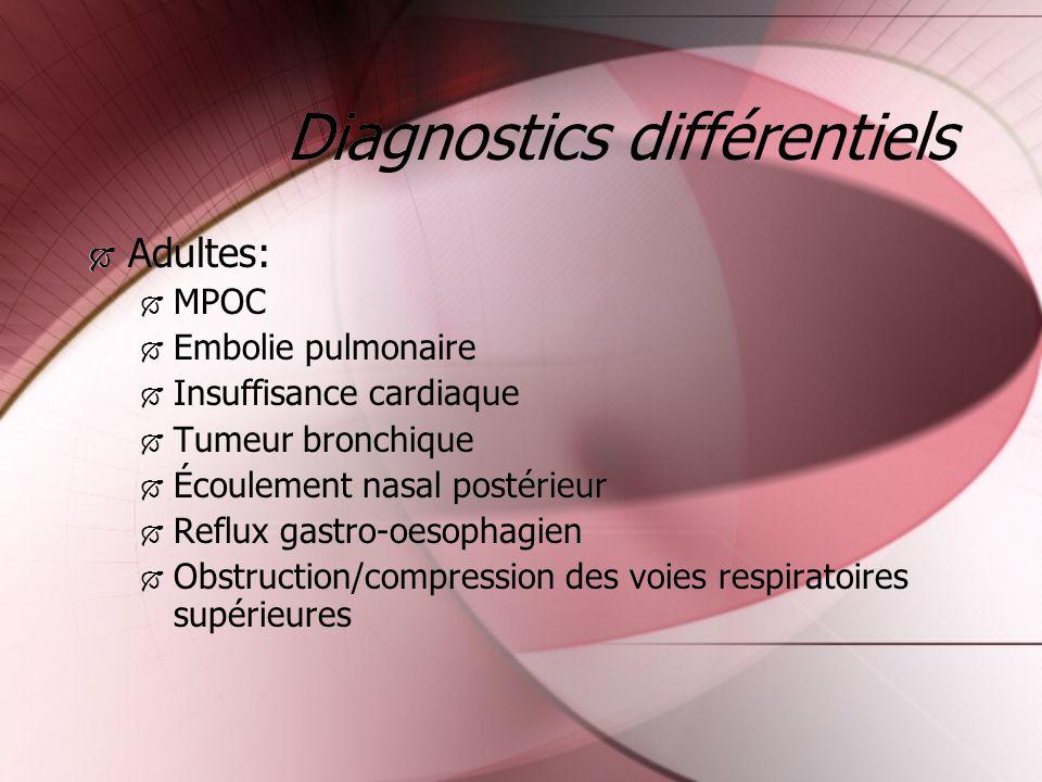 Diagnostics différentiels Adultes: MPOC Embolie pulmonaire Insuffisance cardiaque Tumeur bronchique Écoulement nasal postérieur Reflux gastro-oesophag