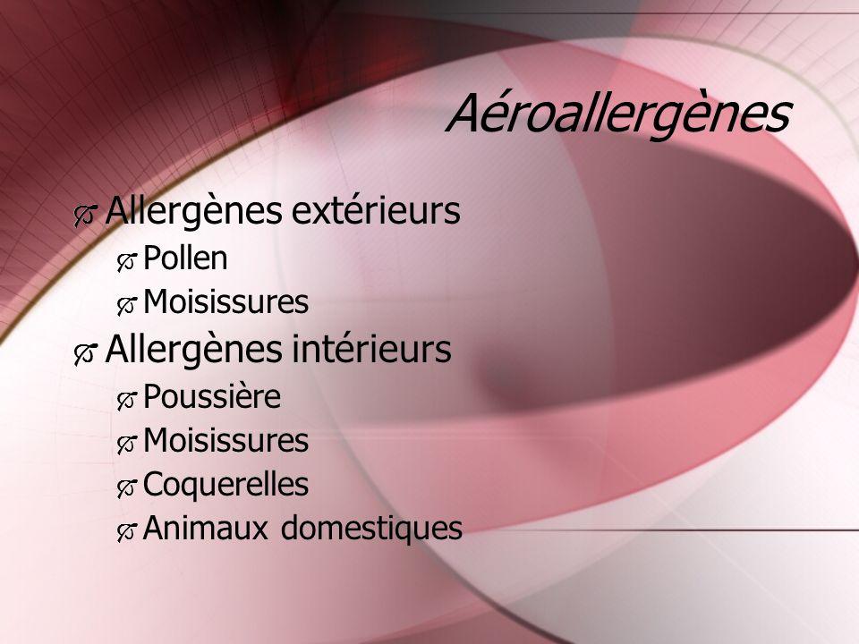 Aéroallergènes Allergènes extérieurs Pollen Moisissures Allergènes intérieurs Poussière Moisissures Coquerelles Animaux domestiques Allergènes extérie