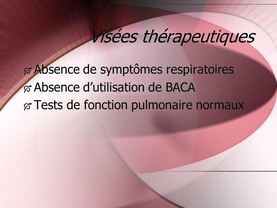 Visées thérapeutiques Absence de symptômes respiratoires Absence dutilisation de BACA Tests de fonction pulmonaire normaux Absence de symptômes respir