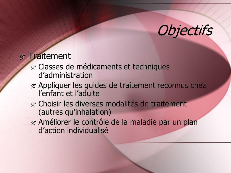 Objectifs Traitement Classes de médicaments et techniques dadministration Appliquer les guides de traitement reconnus chez lenfant et ladulte Choisir