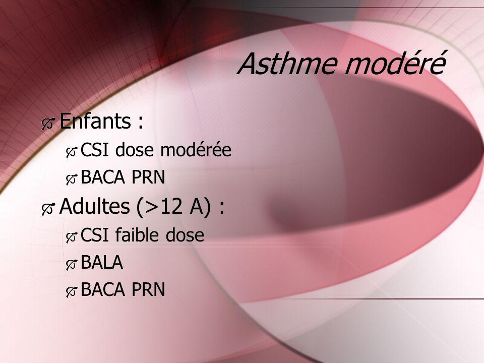 Asthme modéré Enfants : CSI dose modérée BACA PRN Adultes (>12 A) : CSI faible dose BALA BACA PRN Enfants : CSI dose modérée BACA PRN Adultes (>12 A)