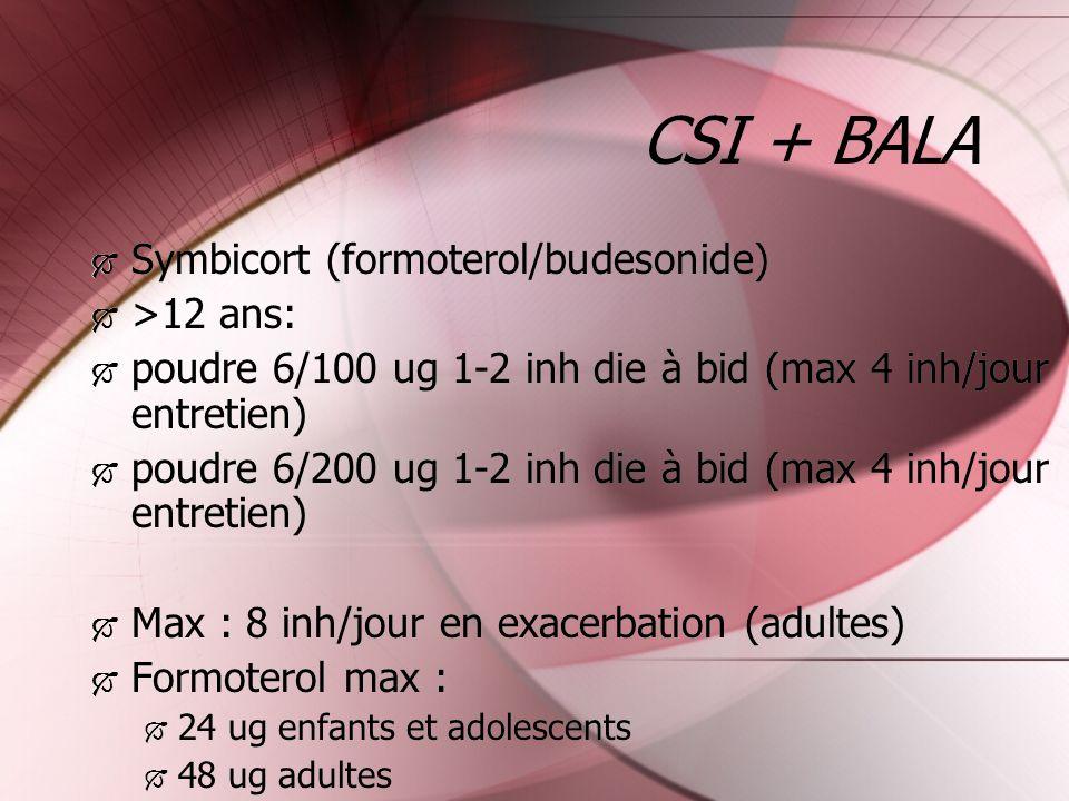 CSI + BALA Symbicort (formoterol/budesonide) >12 ans: poudre 6/100 ug 1-2 inh die à bid (max 4 inh/jour entretien) poudre 6/200 ug 1-2 inh die à bid (